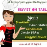 Recap of Buffet on Table, Blogging Marathon # 56