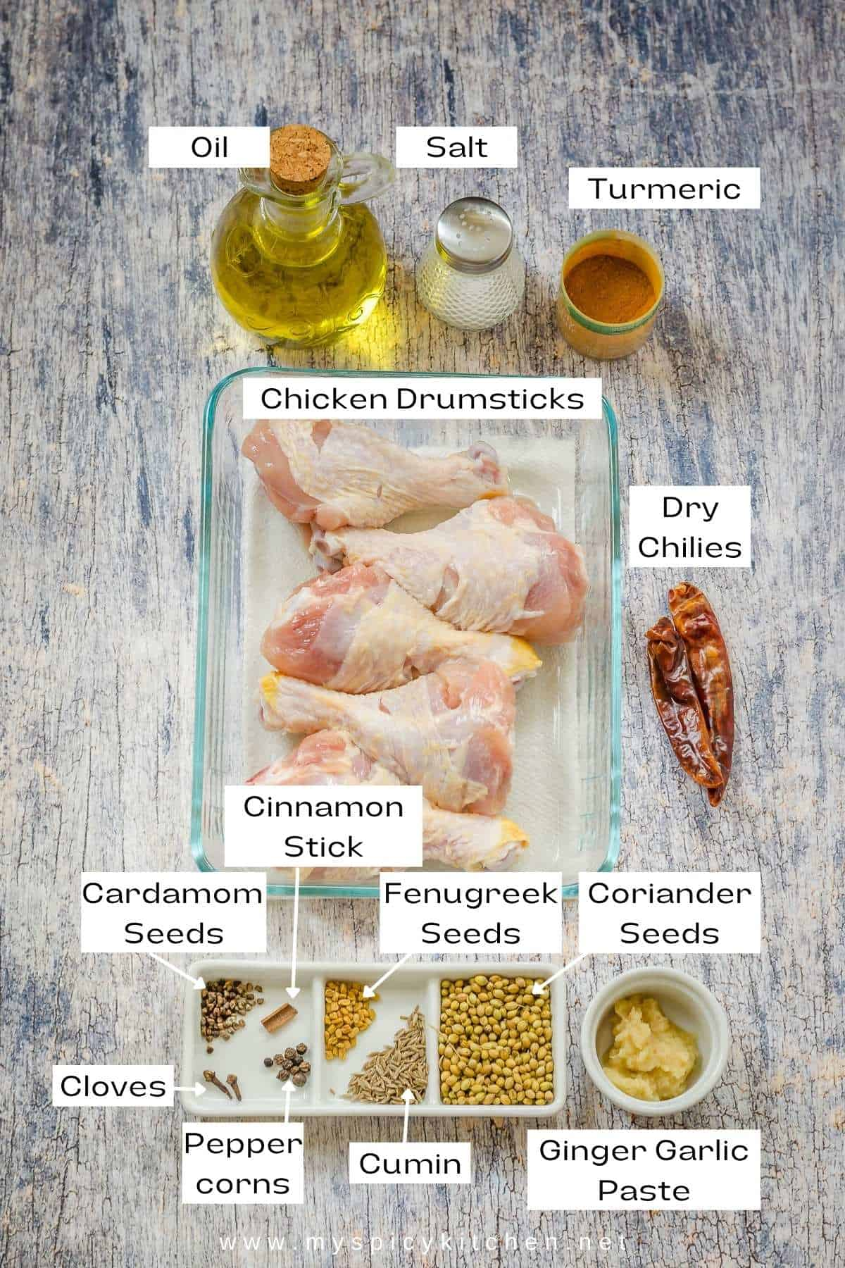 Ingredients for grilled chicken recipe.
